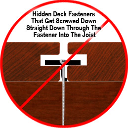 Straight Down Screw Fasteners